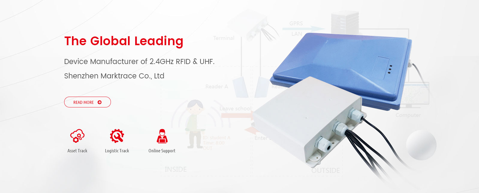 The Global Leading Device Manufacturer of 2.4GHz RFID & UHF